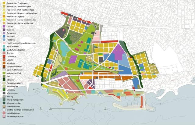 Διάγραμμα 1. Χρήσεις Γης | Diagram 1. Land use plan
