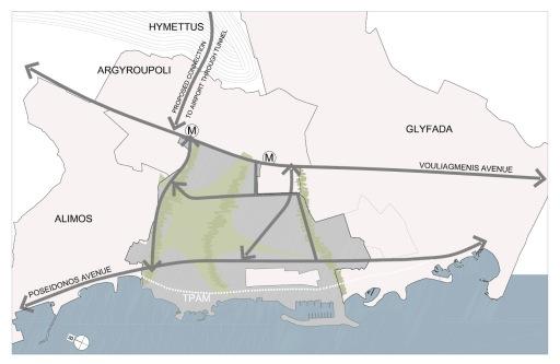 Σχεδιασμός των κύριων αξόνων κυκλοφορίας της έκτασης και σύνδεση με βασικούς οδικούς άξονες της Αθήνας.Planning of the main circulation axes of the site and connection to main axes of Athens.