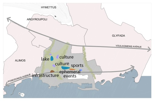 Χρήσεις και δραστηριότητες εντός του Μητροπολιτικού Πάρκου.Uses within the Metropolitan park.